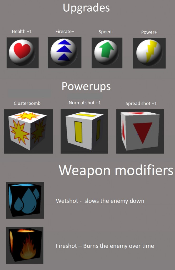 Fancy stuff to make you better at killing enemies